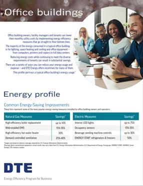 office building energy profile